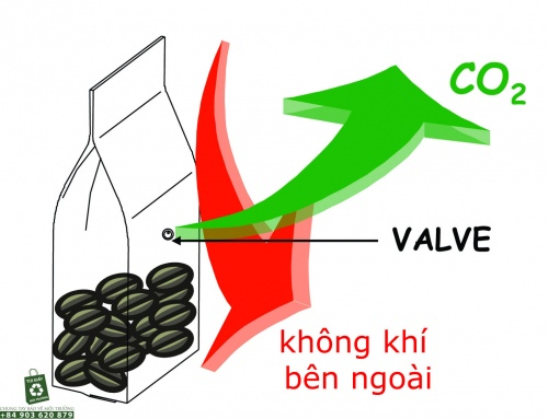 Goglio_One_Way_Valve_Diagram-1500x1206 (1)